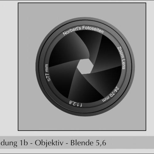 mittlere Blendenöffnung am Objektiv