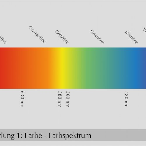 Abbildung 1 - Farbspektrum